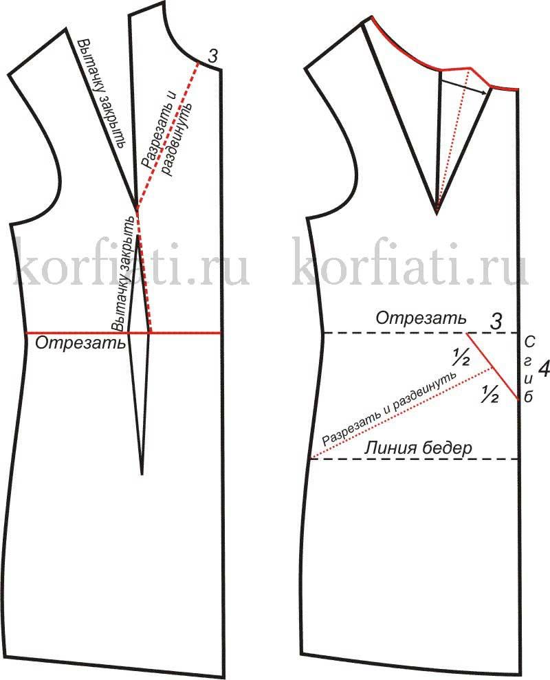 Моделирование выкройки переда платья на лето