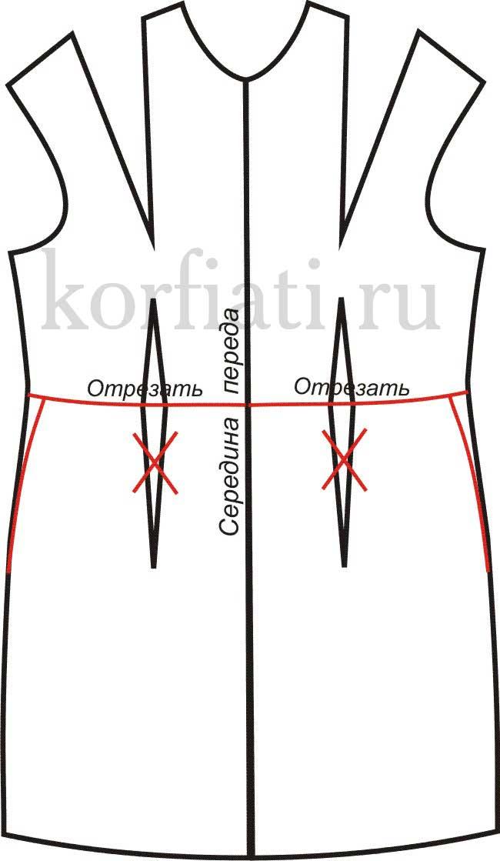 Летние платья 2012 выкройки. Женский