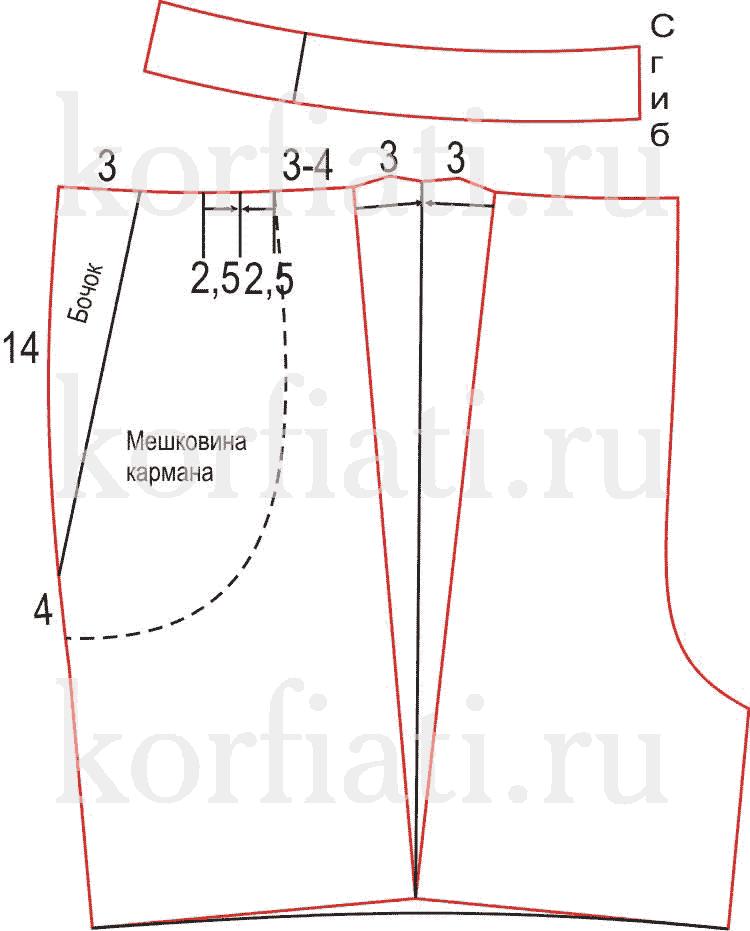 Выкройка женского комбинезона на одно плечо - моделирование