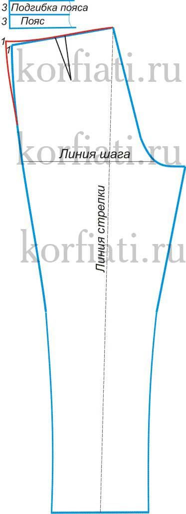 Выкройка задней половинки брюк для беременных