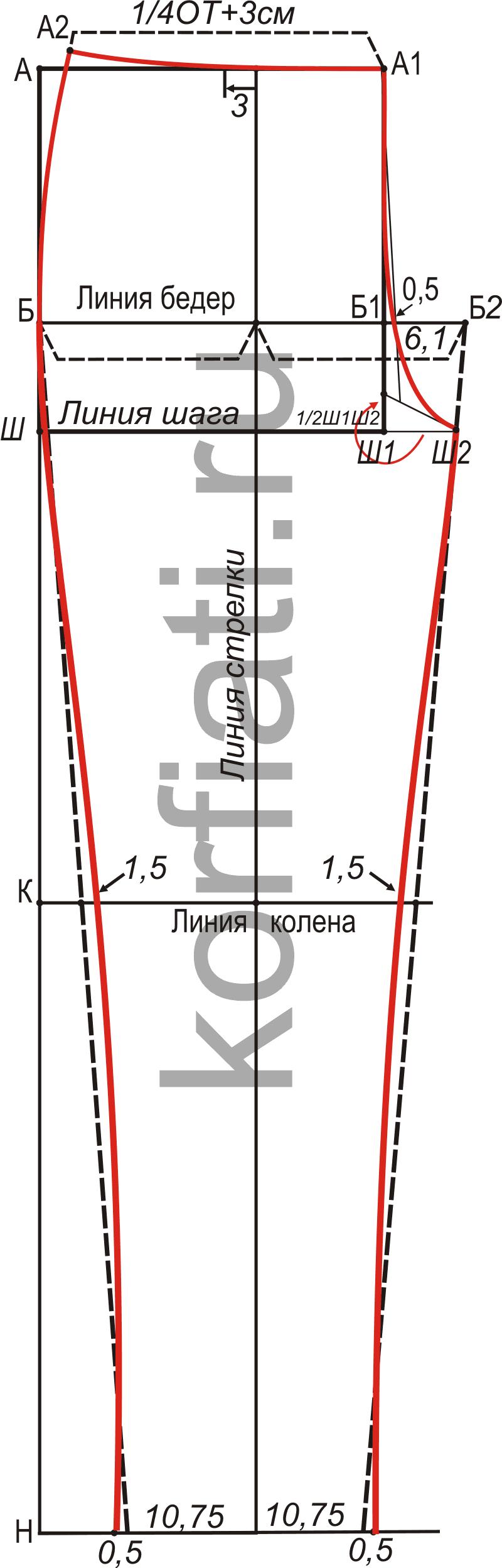 Пошаговая инструкция выкройки джинсов фото 747