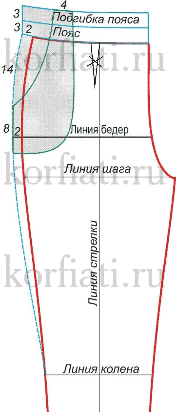 схема детали кроя женских шорт