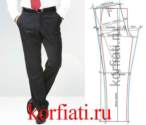 a95aa6c8e206 Выкройка-основа мужских брюк от Анастасии Корфиати