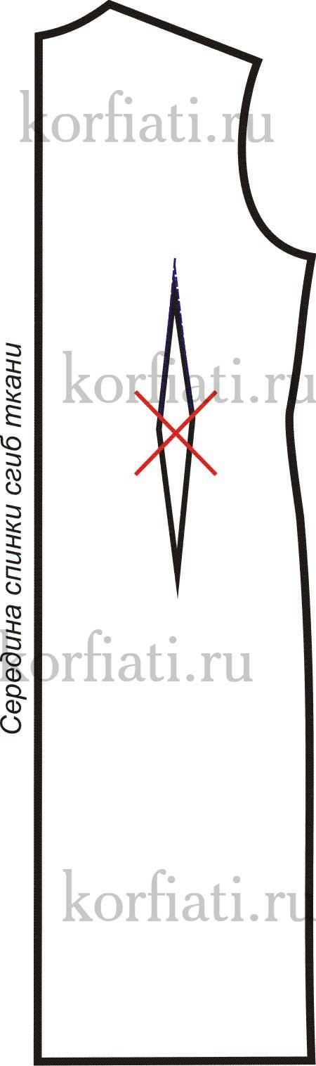 Выкройка платья в стиле милитари - чертеж