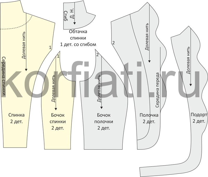 Детали кроя жакета болеро с цельнокроеной стойкой