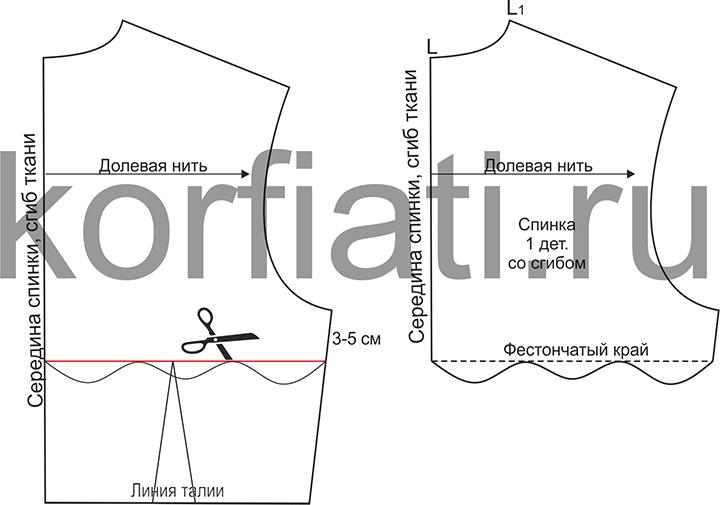 Выкройка болеро - моделирование спинки