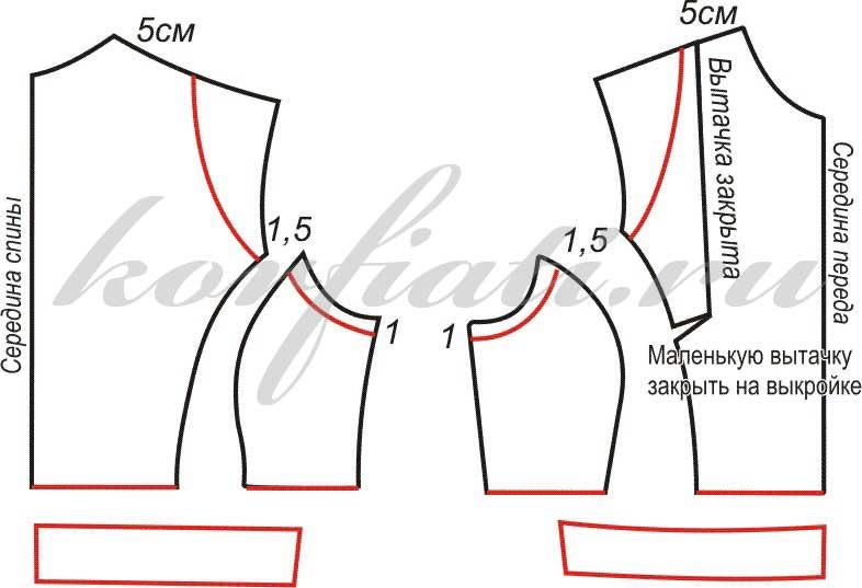 выкройка платья с баской - детали лифа