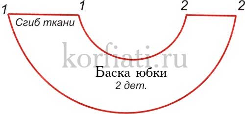 Выкройка асимметричной баски