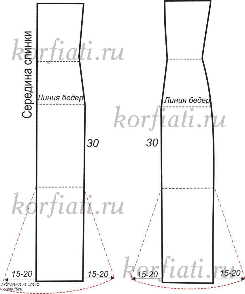 Моделирование нижней части спинки выкройки платья ампир