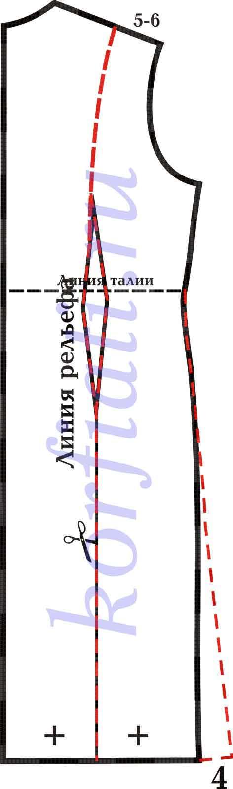 Моделирование вытачки на выкройке