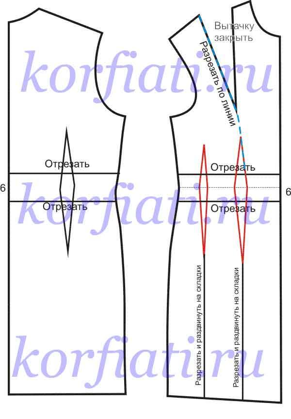 Выкройка платья рукав фонарик, перед и спинка чертеж 1