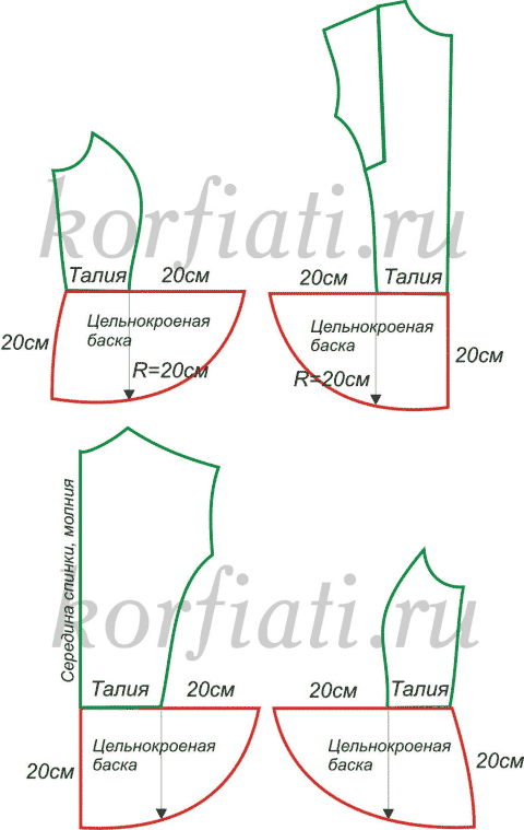 Блузка с баской - моделирование баски
