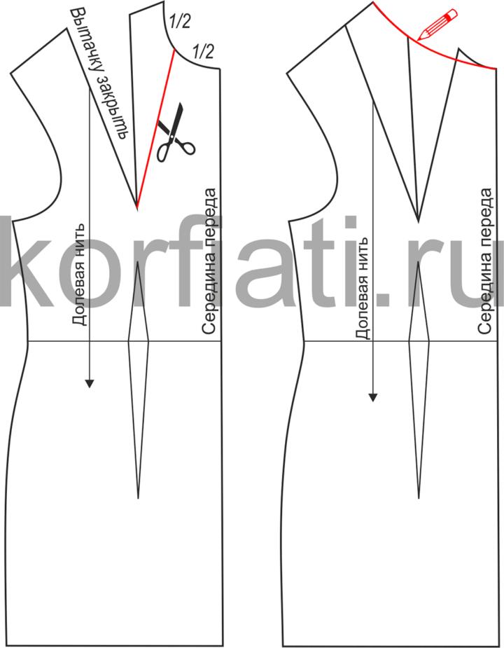 Перевод нагрудной вытачки в горловину в складки - моделирование