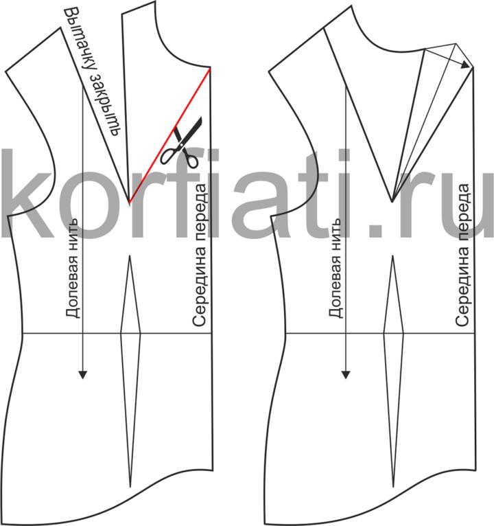 Перевод нагрудной вытачки в складку по центру горловины изделия