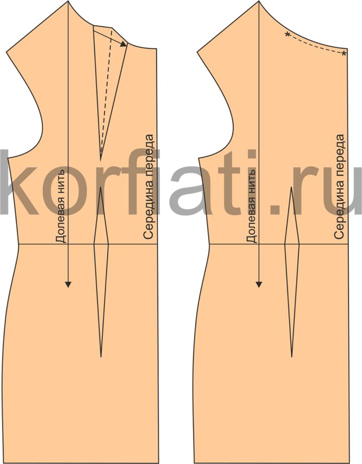 Детали переда платья со складкой и сборкой по горловине