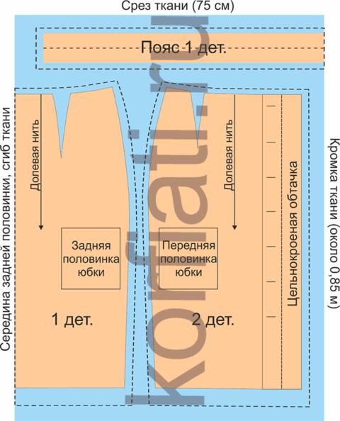 Расчет ткани на изделие