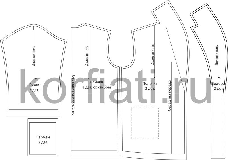 Детали кроя женского халата с запахом и шалевым воротником