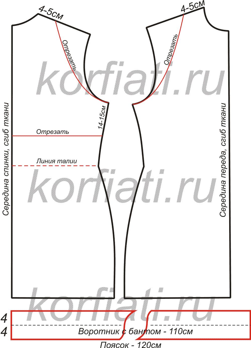 Выкройка простого платья для начинающих пошаговая инструкция