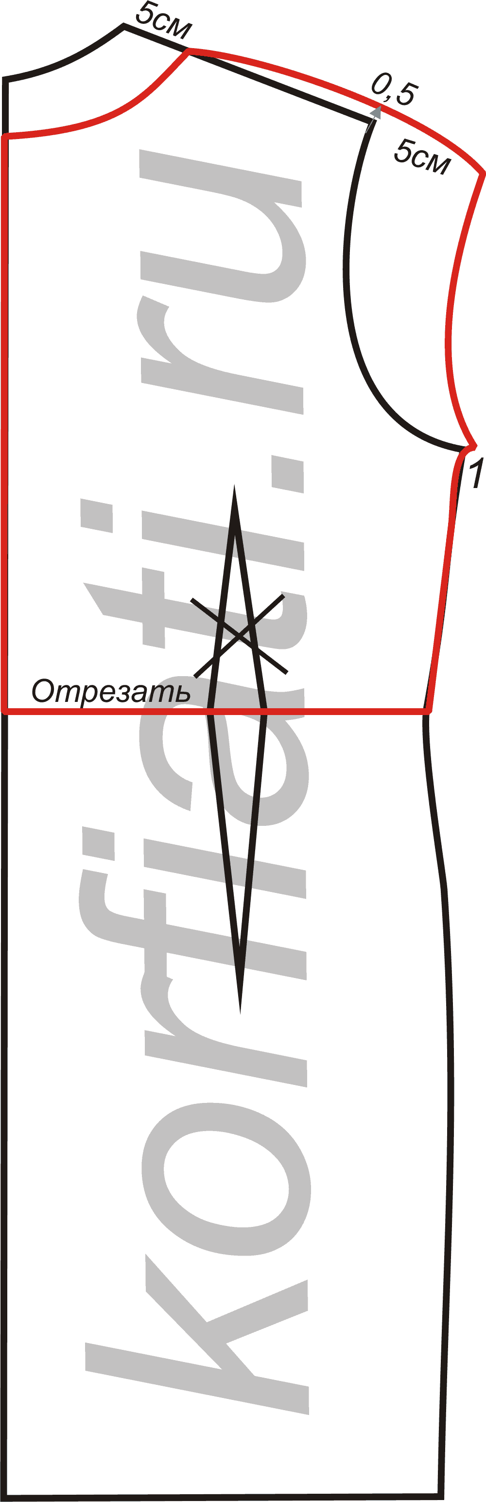 Схема накручивания бигуди на короткие