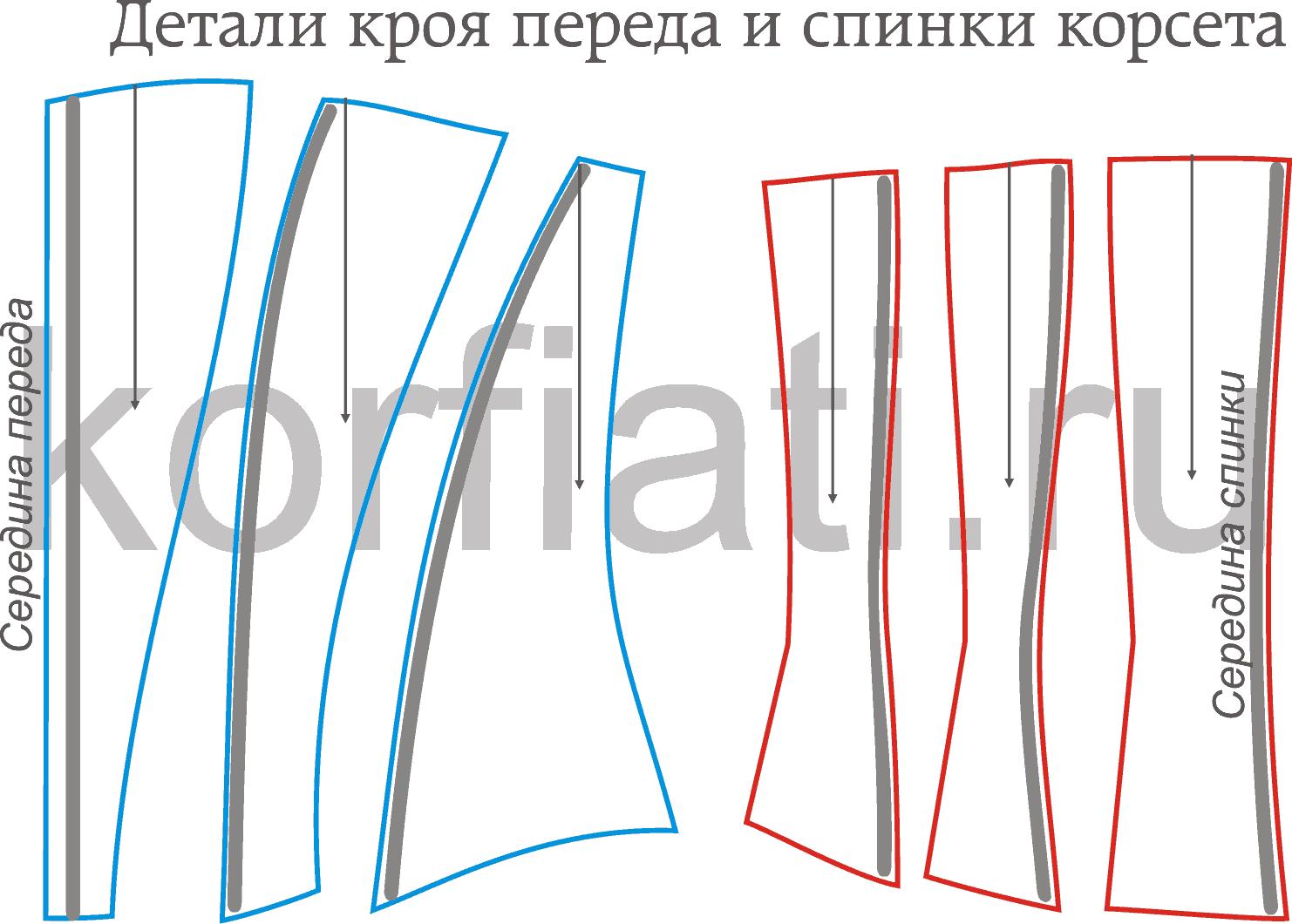 Выкройка корсета на косточках