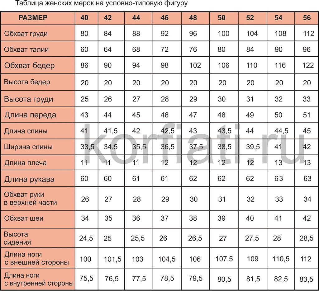 Таблица размеров и мерок для вязания