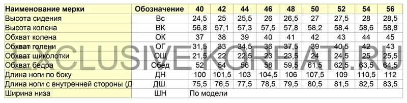 Таблица женских мерок для поясных изделий на типовую фигуру
