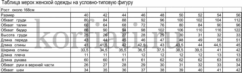 таблица типовых мерок женской фигуры