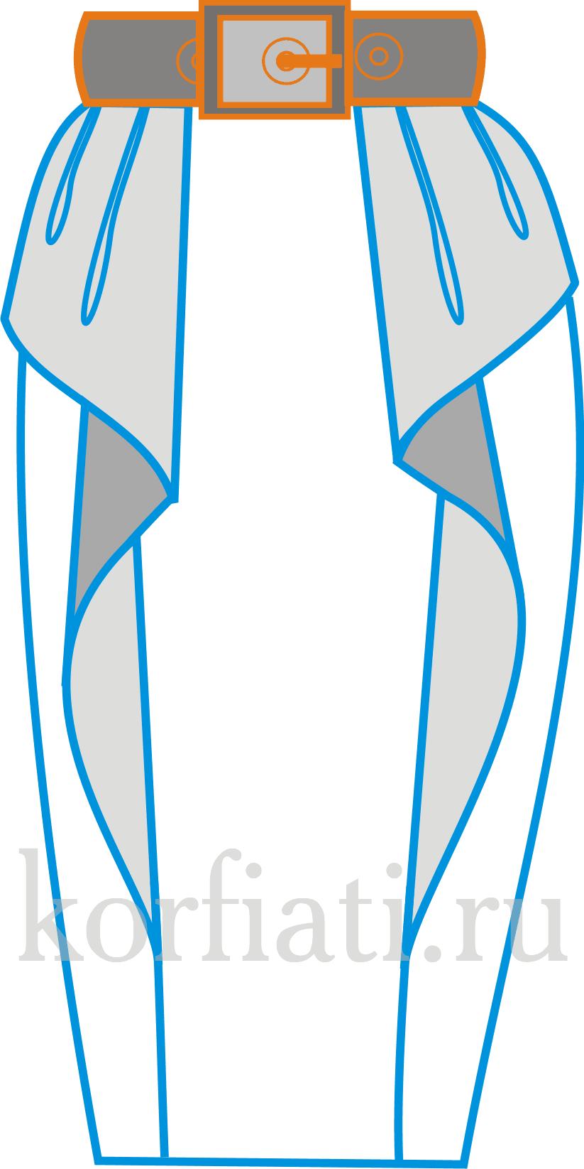 Как сшить юбку с воланами для девочки: выкройки 63
