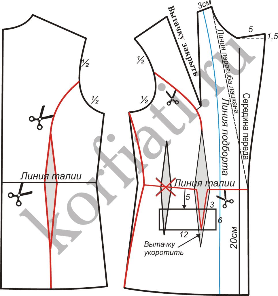 Моделирование и построение выкройки жакета