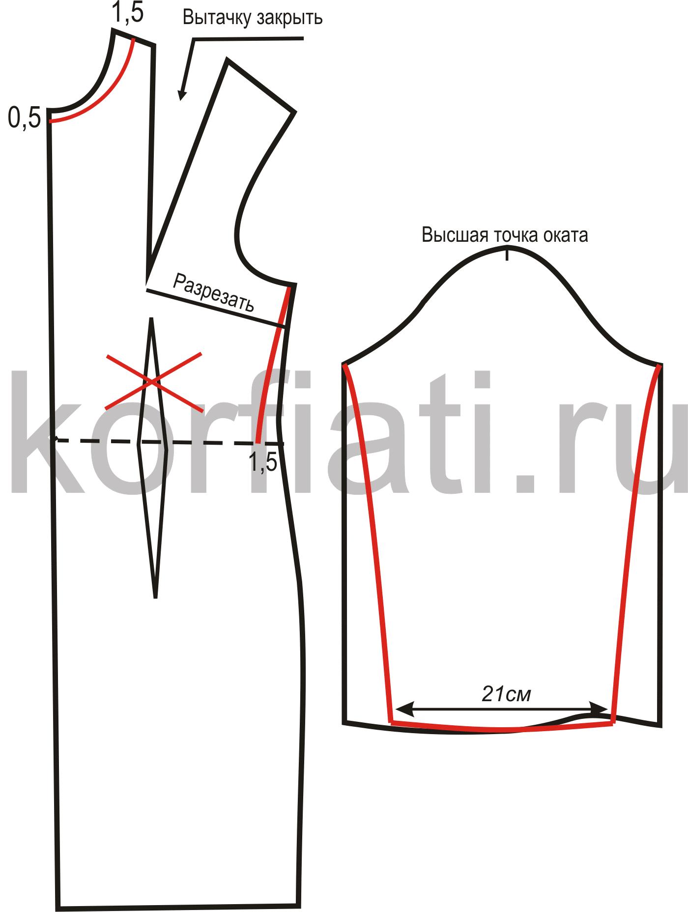 Выкройка строгие платья