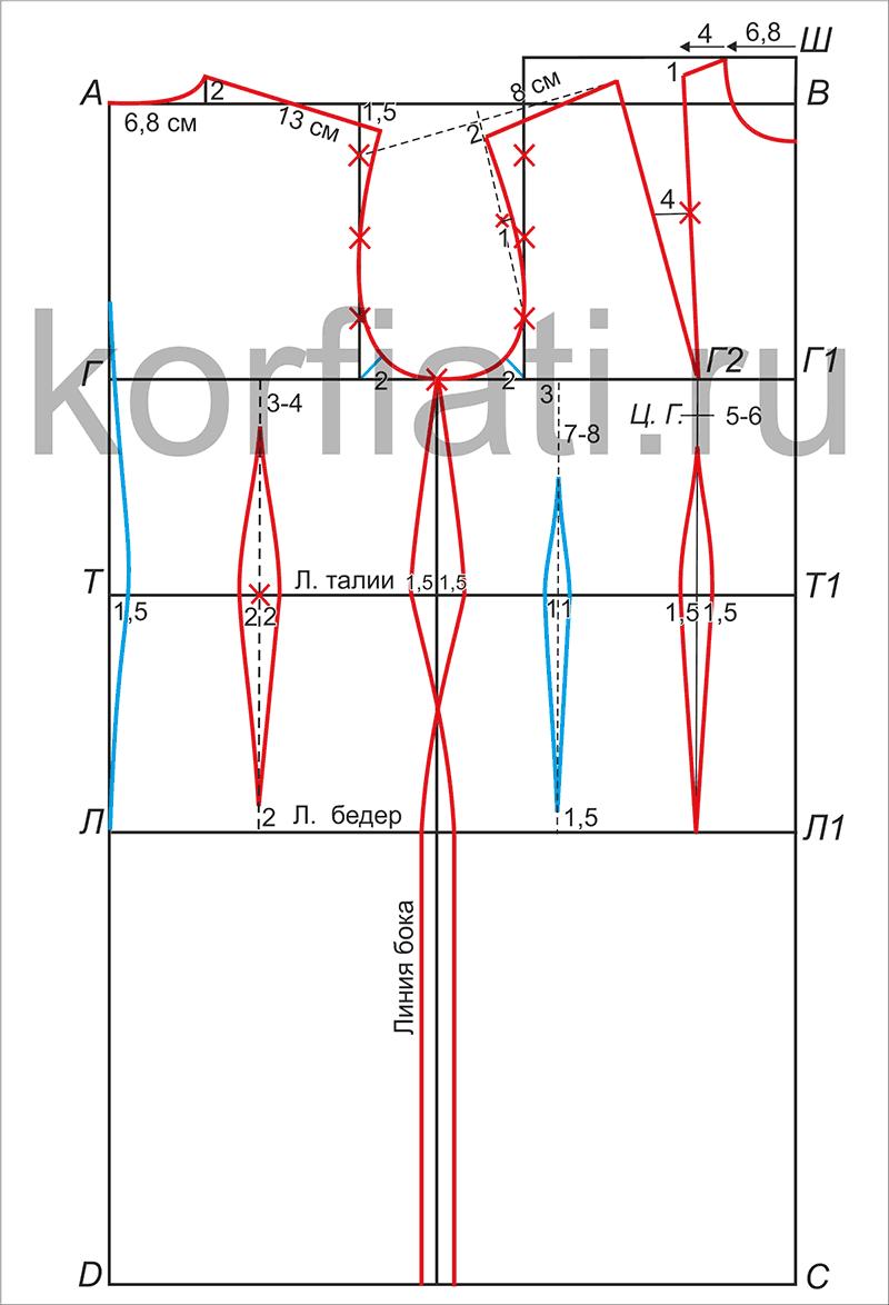 2b3f554509e4590 ... снять мерки и построить выкройку-основу, по которой можно моделировать  любой фасон. Сегодня мы дадим вам пошаговое построение выкройки основы  платья.