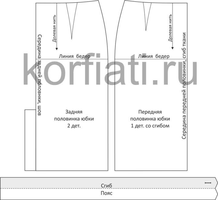 Пошаговое построение выкройки юбки