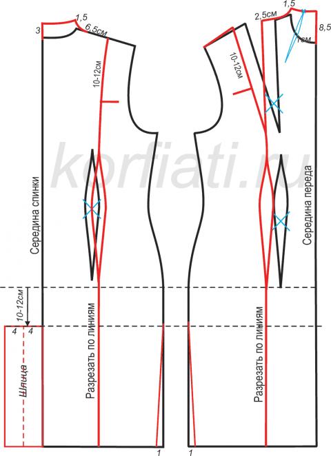 Моделирование выкройки платья