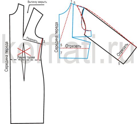 Платье с декольте - выкройка перед