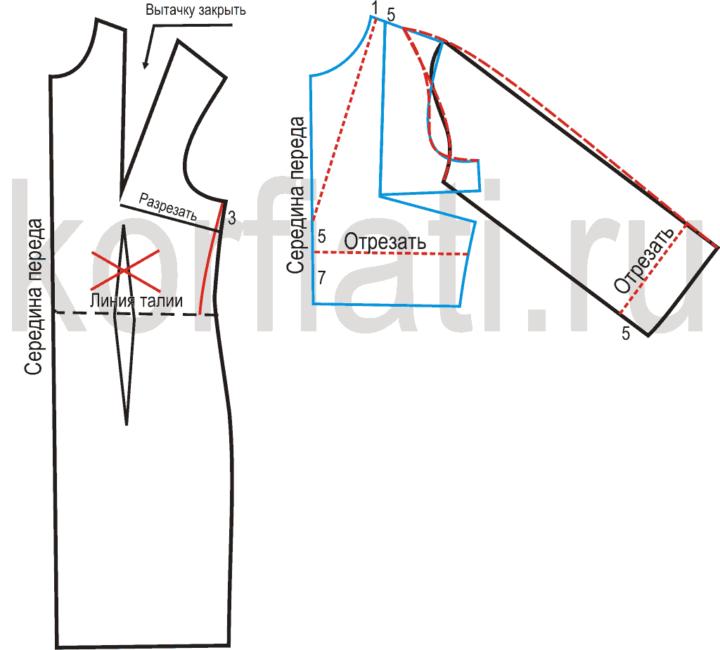 Чертеж выкройки переда платья с декольте