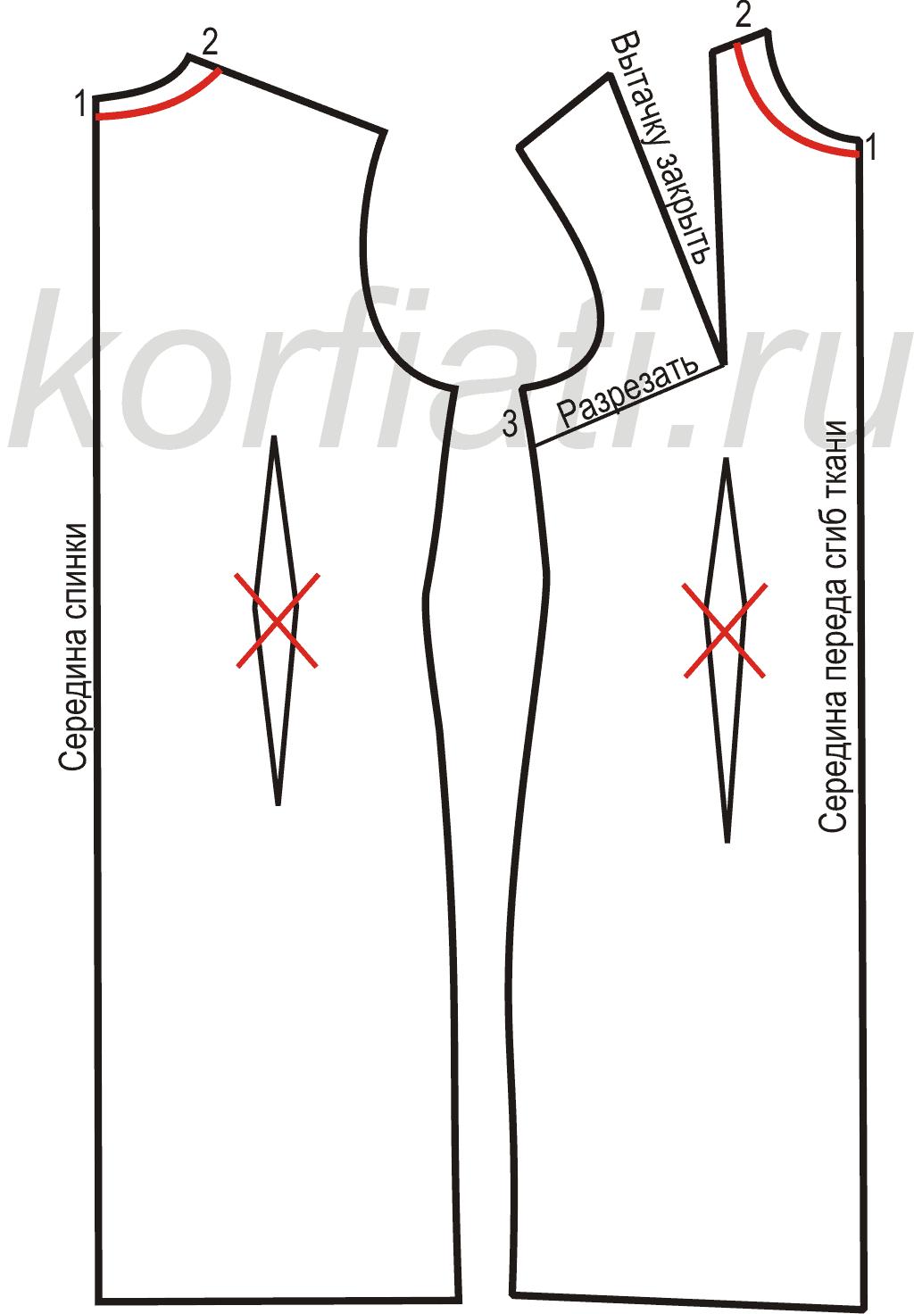 Выкройка трапеция или а-силуэт