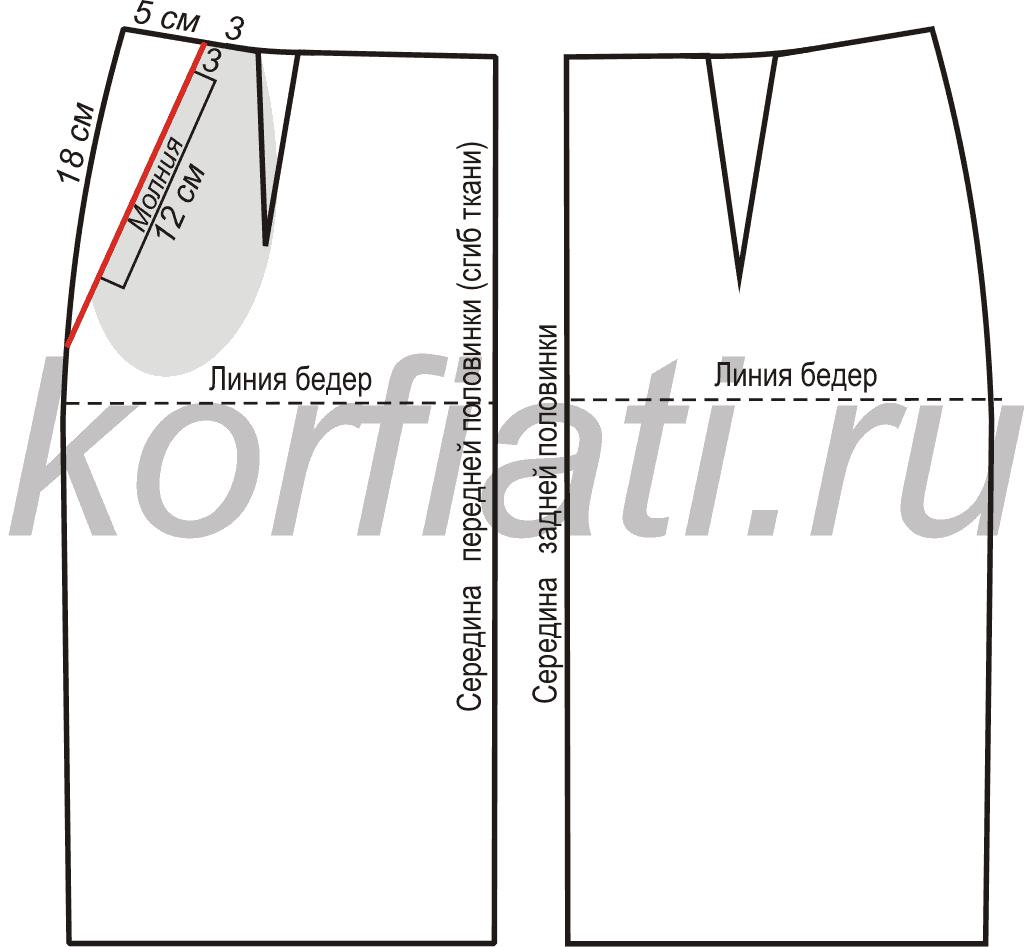 Выкройка юбки в клетку моделирование