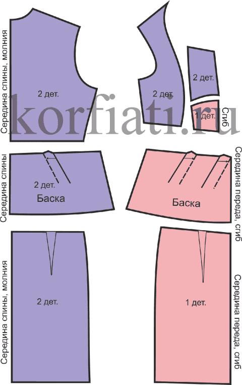 Построить выкройку блузки с баской своими руками 77
