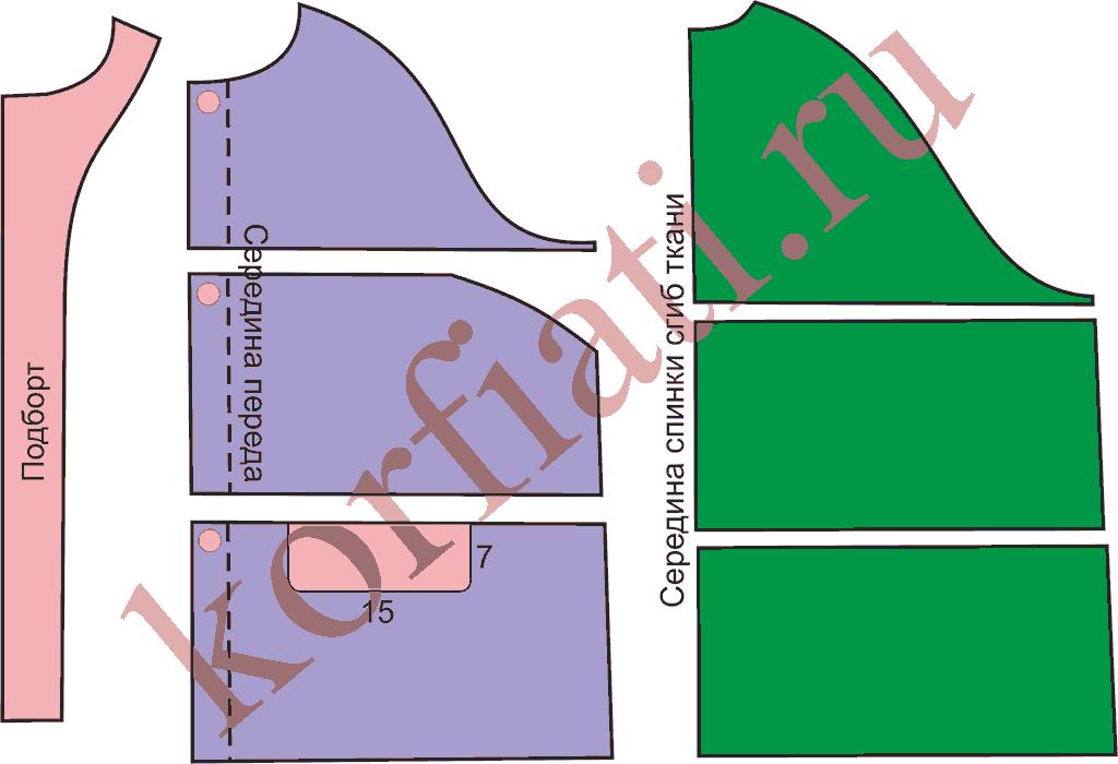 Выкройка короткого пиджака - детали кроя