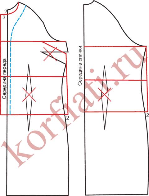 Выкройка короткого пиджака - моделирование