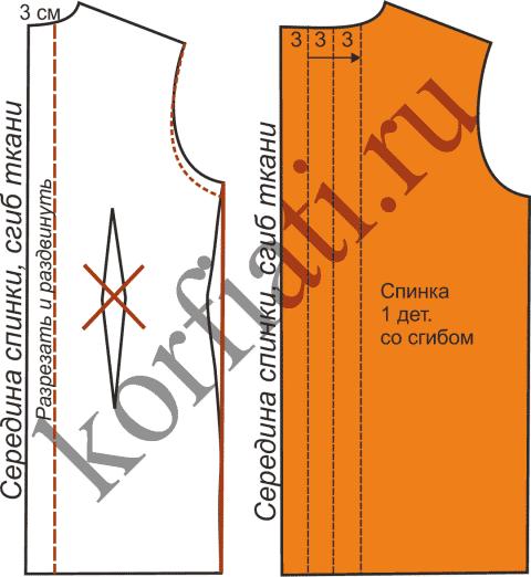 Выкройка блузки с воротником стойка – моделирование спинки