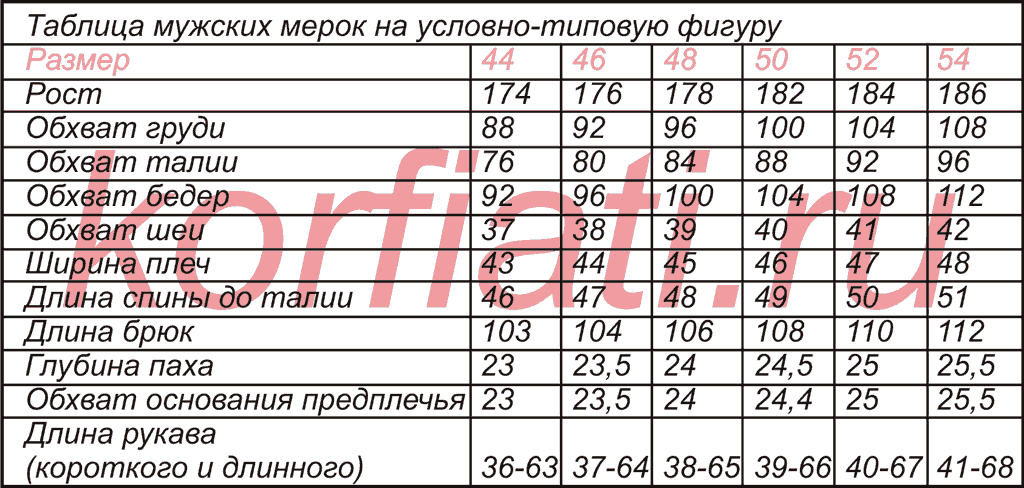 Мужские мерки таблица