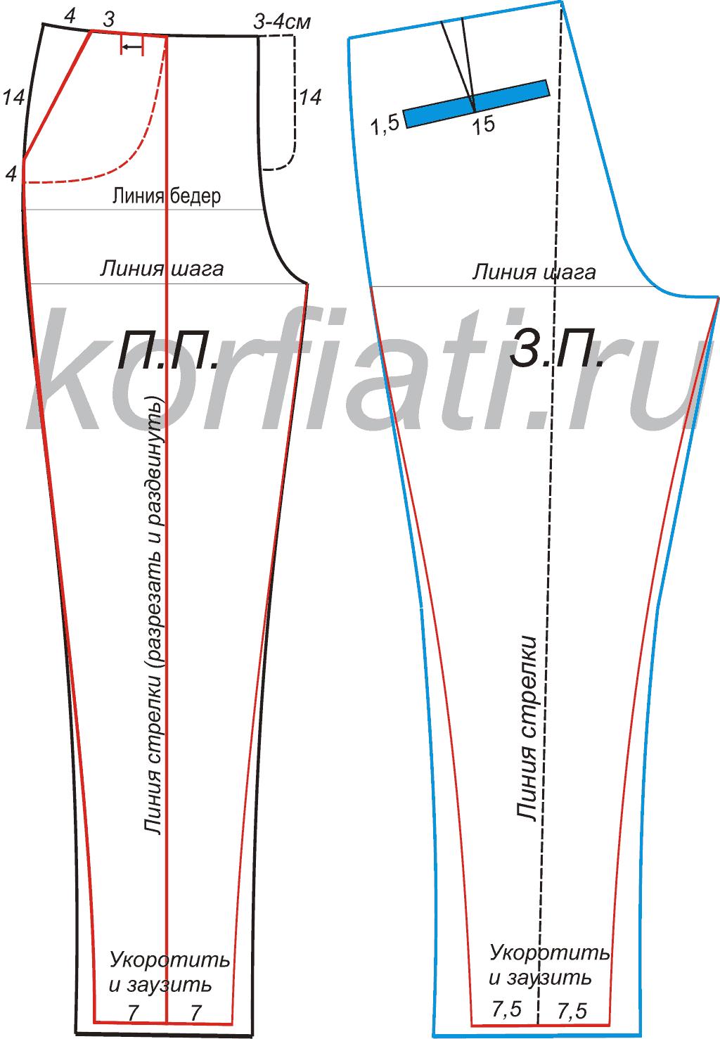 Выкройка зауженных брюк - моделирование