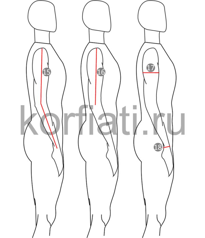 Мужские мерки для выкройки рукава рисунки