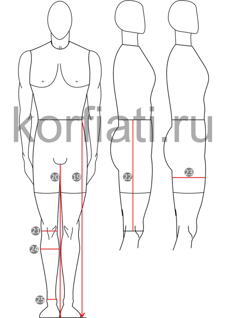 Мужские мерки для выкройки брюк рисунки