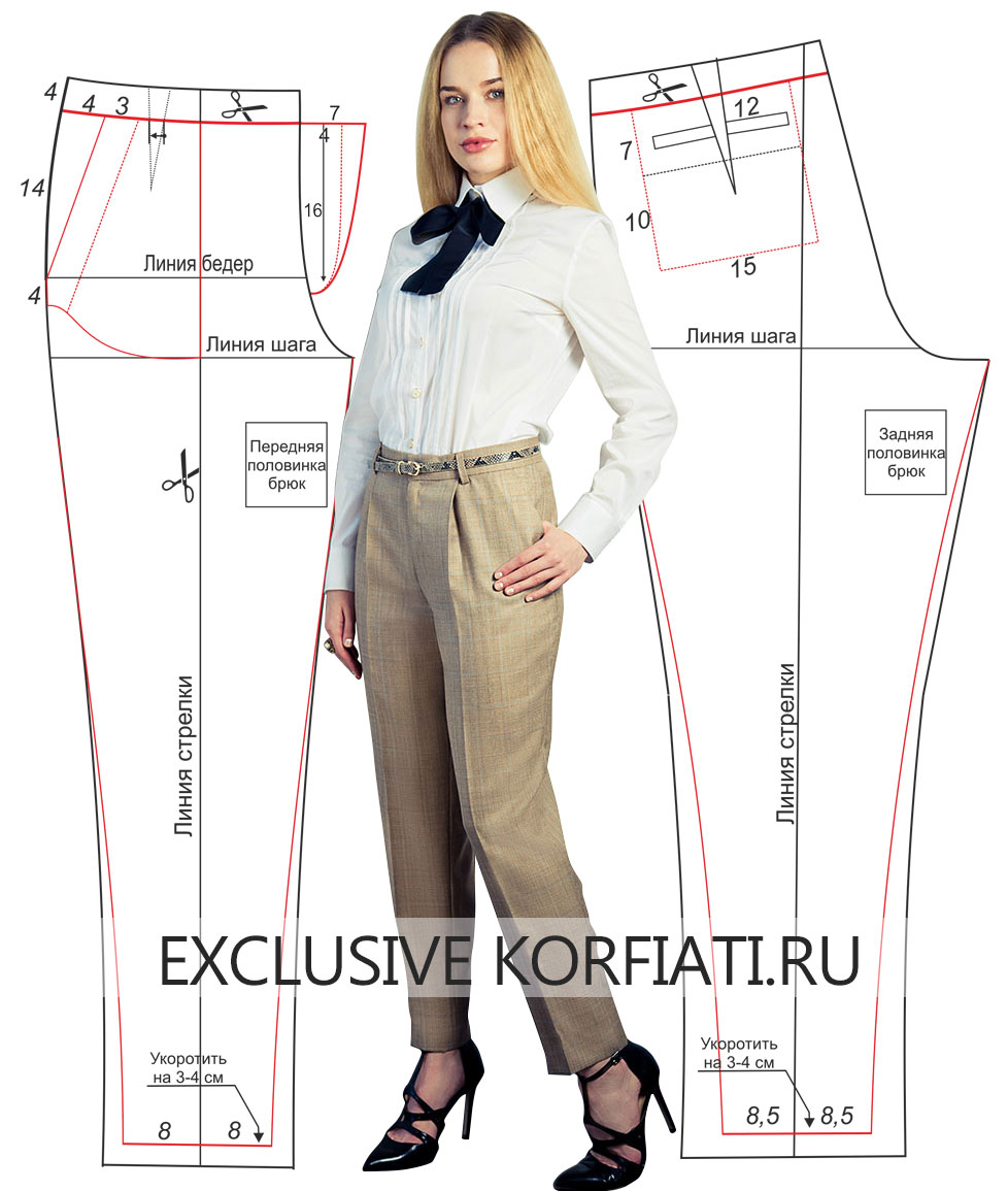 Из какой ткани сшить брюки женские своими 144