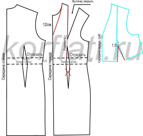 Платье в стиле бохо - моделирование верха