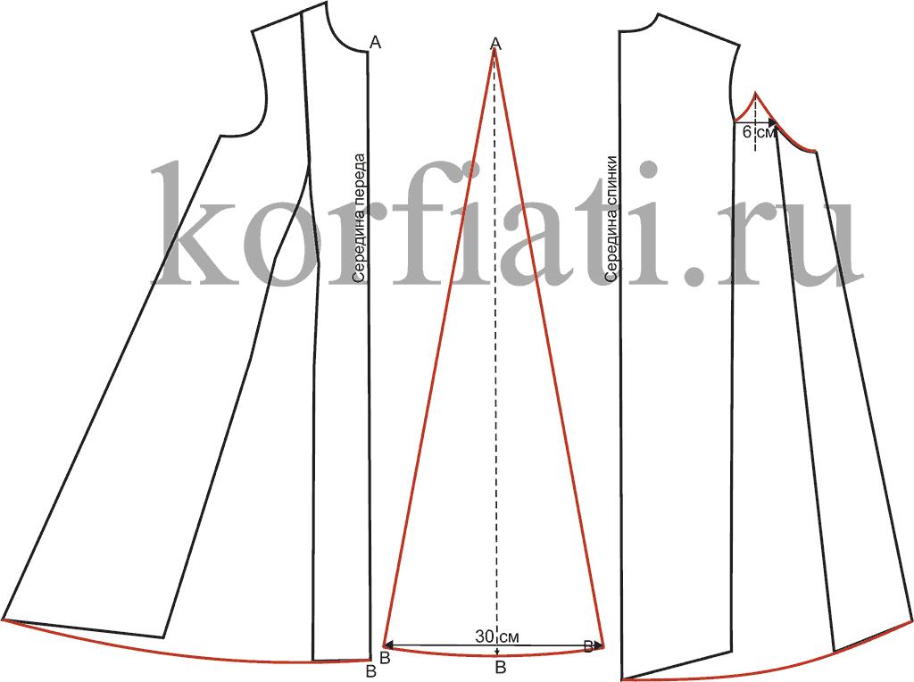 Выкройка платья для беременных своими руками