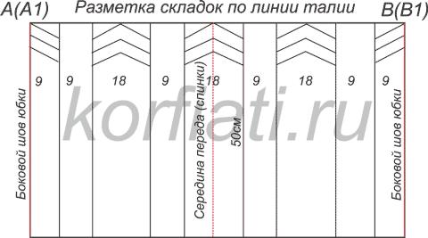 каталог платьев вечерних москва