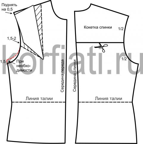 Выкройка дубленки - моделирование полочки и кокетки спинки
